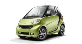 Economy-Car